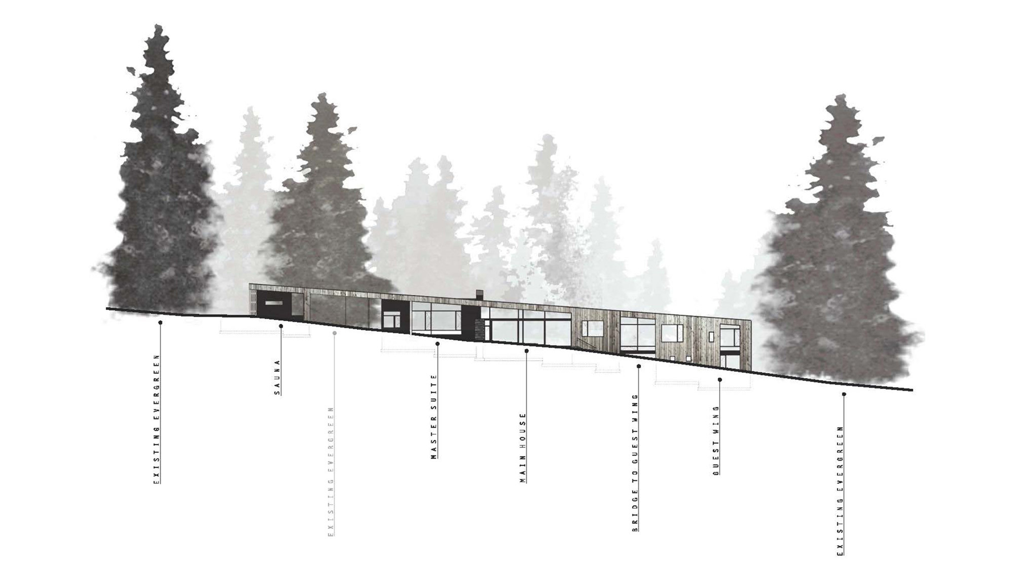 Gammel Dam Diagram Sloping Roof Ccy Architects